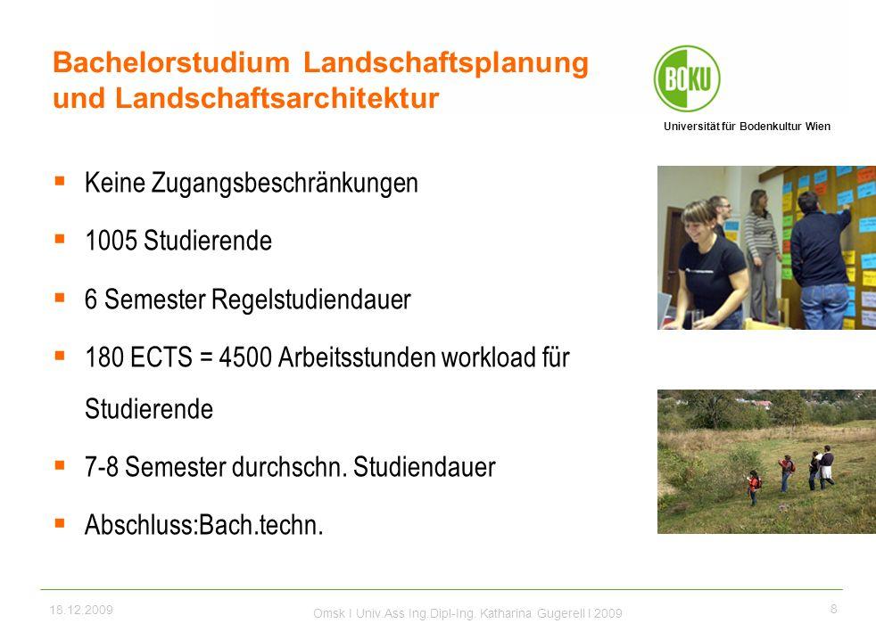 Universität für Bodenkultur Wien Omsk I Univ.Ass Ing.Dipl-Ing.
