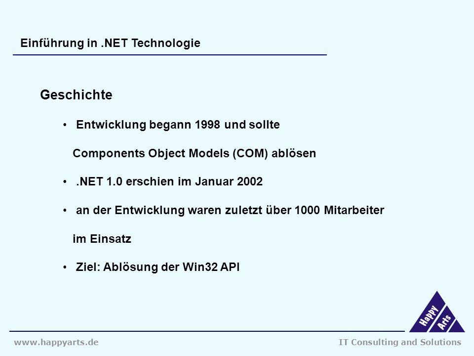 www.happyarts.deIT Consulting and Solutions Einführung in.NET Technologie Geschichte Entwicklung begann 1998 und sollte Components Object Models (COM) ablösen.NET 1.0 erschien im Januar 2002 an der Entwicklung waren zuletzt über 1000 Mitarbeiter im Einsatz Ziel: Ablösung der Win32 API