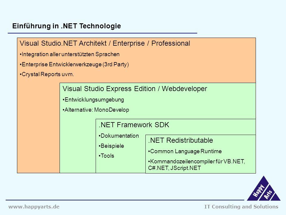www.happyarts.deIT Consulting and Solutions Einführung in.NET Technologie CLR – Common Language Runtime Einheitliche Zwischensprache MSIL Bytecode wird von Just-In-Time-Compiler (JIT) in Maschinencode übersetzt und nutzt prozessorspezifische Optimierungen Quellcode: C#, VB.NET, managed C++ (Microsoft) Phyton, Java, PHP u.a.