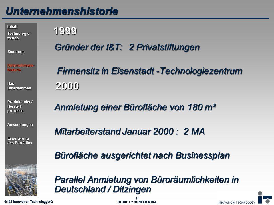 © I&T Innovation Technology AG 11 STRICTLY CONFIDENTIAL Unternehmenshistorie Gründer der I&T: 2 Privatstiftungen Firmensitz in Eisenstadt -Technologie