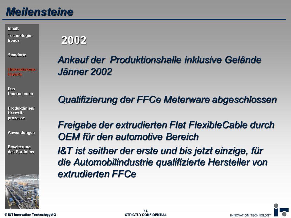 © I&T Innovation Technology AG 14 STRICTLY CONFIDENTIAL Meilensteine Ankauf der Produktionshalle inklusive Gelände Jänner 2002 Qualifizierung der FFCe