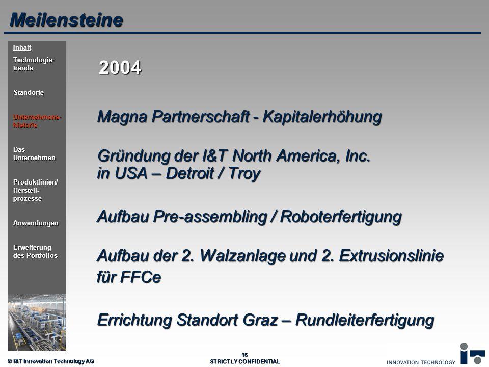 © I&T Innovation Technology AG 16 STRICTLY CONFIDENTIAL Meilensteine Magna Partnerschaft - Kapitalerhöhung Gründung der I&T North America, Inc. in USA