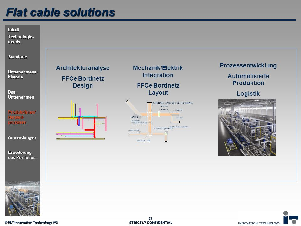 © I&T Innovation Technology AG 27 STRICTLY CONFIDENTIAL Flat cable solutions Architekturanalyse FFCe Bordnetz Design Mechanik/Elektrik Integration FFC