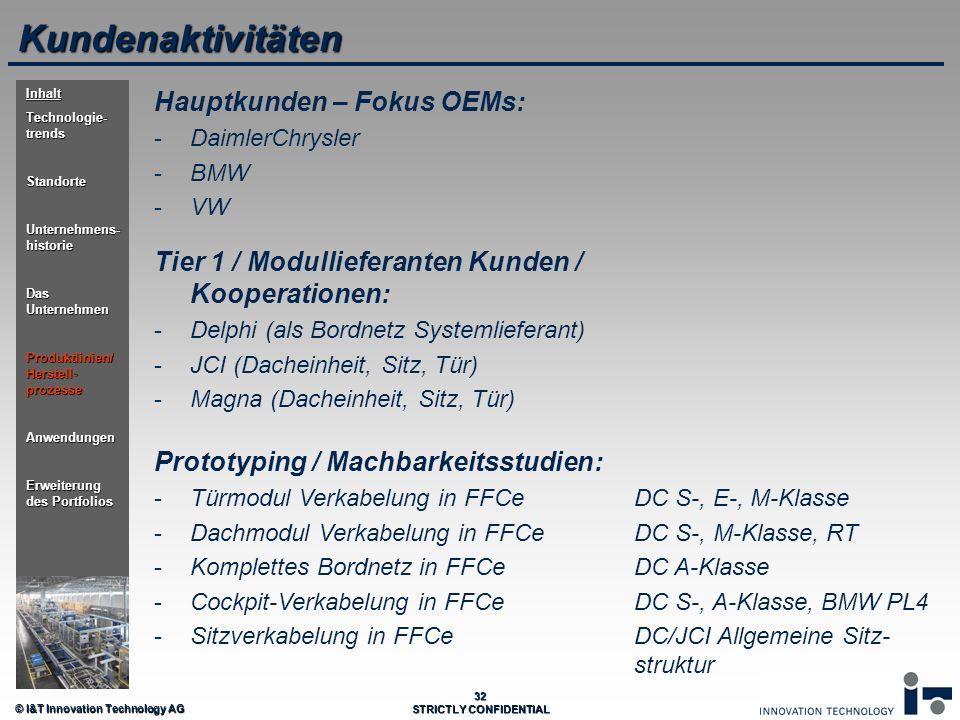 © I&T Innovation Technology AG 32 STRICTLY CONFIDENTIAL Kundenaktivitäten Hauptkunden – Fokus OEMs: - -DaimlerChrysler - -BMW - -VW Tier 1 / Modullief