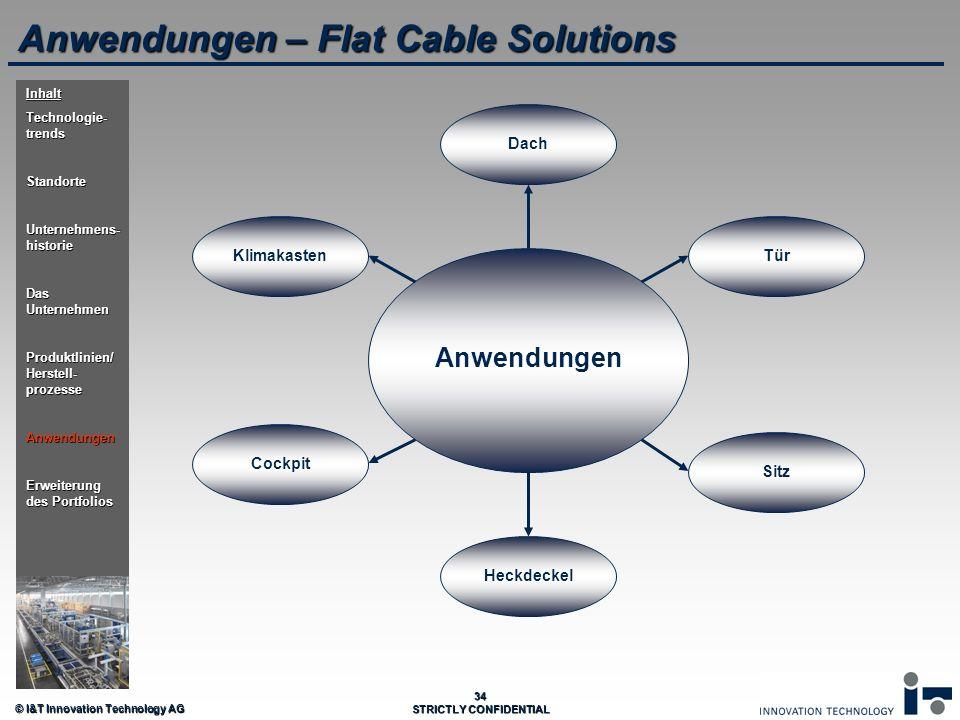 © I&T Innovation Technology AG 34 STRICTLY CONFIDENTIAL Anwendungen – Flat Cable Solutions Anwendungen CockpitHeckdeckelTürSitzDachKlimakasten Inhalt