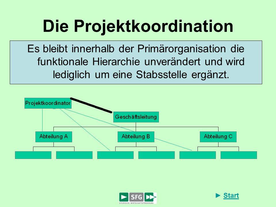 Start Die Projektkoordination Es bleibt innerhalb der Primärorganisation die funktionale Hierarchie unverändert und wird lediglich um eine Stabsstelle