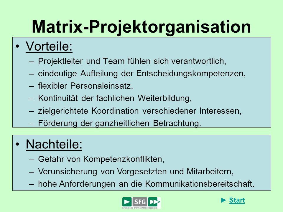 Start Matrix-Projektorganisation Vorteile: –Projektleiter und Team fühlen sich verantwortlich, –eindeutige Aufteilung der Entscheidungskompetenzen, –f