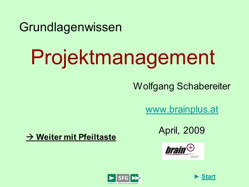 Start Grundlagenwissen Projektmanagement Wolfgang Schabereiter www.brainplus.at www.brainplus.at April, 2009 Weiter mit Pfeiltaste