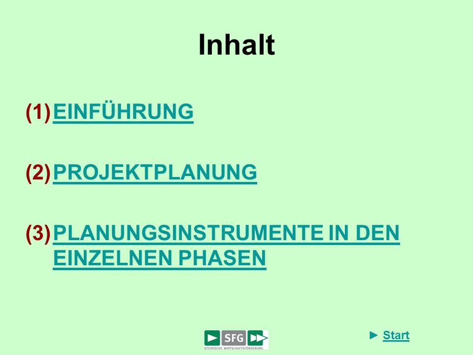Start Inhalt (1)EINFÜHRUNGEINFÜHRUNG (2)PROJEKTPLANUNGPROJEKTPLANUNG (3)PLANUNGSINSTRUMENTE IN DEN EINZELNEN PHASENPLANUNGSINSTRUMENTE IN DEN EINZELNE