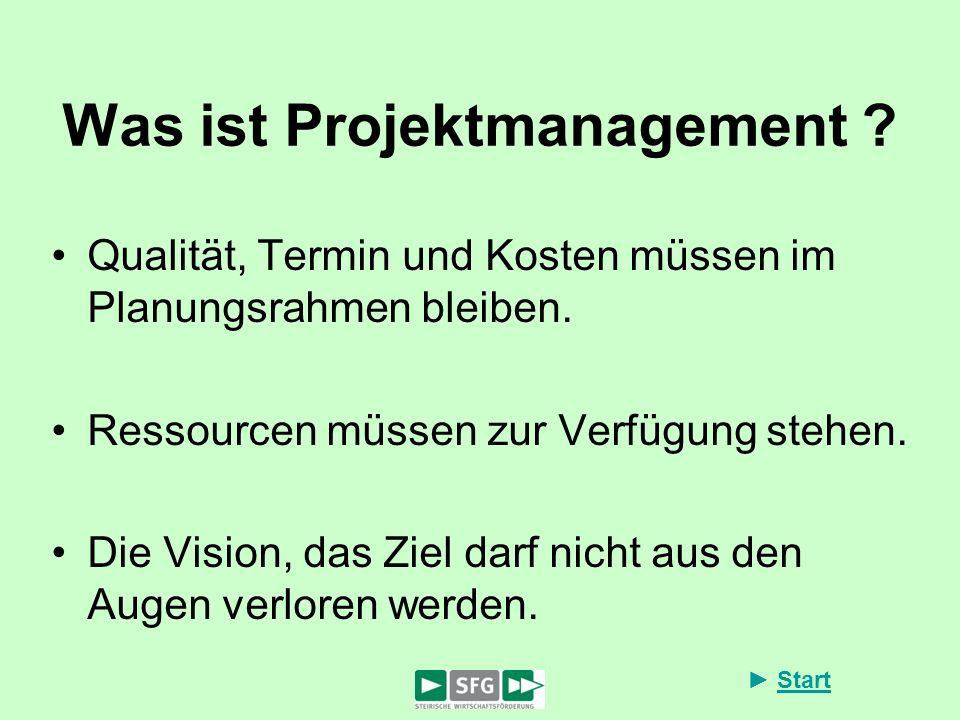 Start Was ist Projektmanagement ? Qualität, Termin und Kosten müssen im Planungsrahmen bleiben. Ressourcen müssen zur Verfügung stehen. Die Vision, da