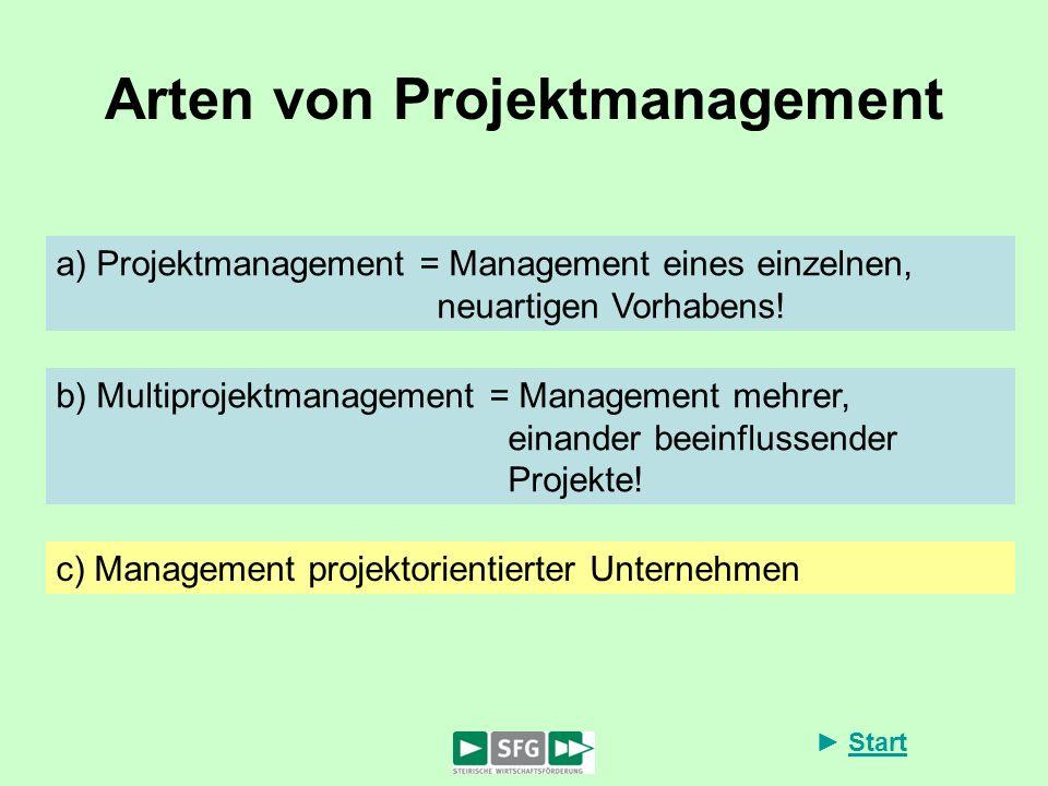 Start Arten von Projektmanagement a) Projektmanagement = Management eines einzelnen, neuartigen Vorhabens! b) Multiprojektmanagement = Management mehr