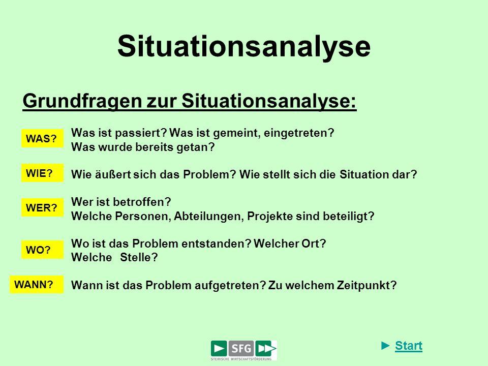 Start Situationsanalyse Grundfragen zur Situationsanalyse: Was ist passiert? Was ist gemeint, eingetreten? Was wurde bereits getan? Wie äußert sich da
