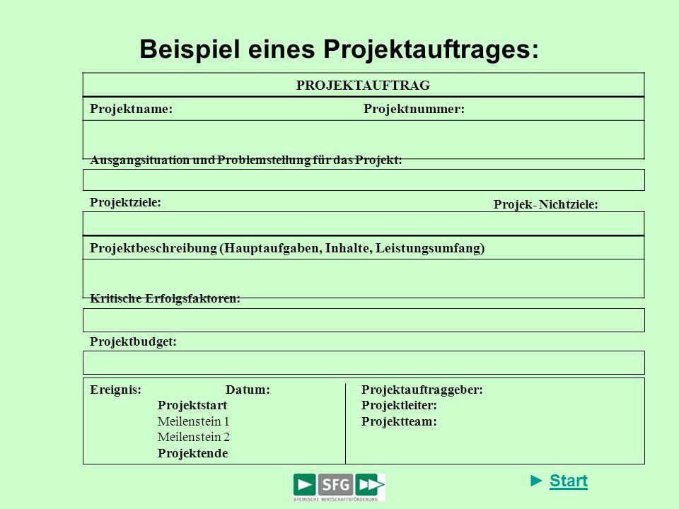 Start Beispiel eines Projektauftrages: PROJEKTAUFTRAG Projektname: Projektnummer: Ausgangsituation und Problemstellung für das Projekt: Projektziele: