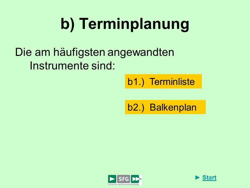 b) Terminplanung Die am häufigsten angewandten Instrumente sind: b1.) Terminliste b2.) Balkenplan