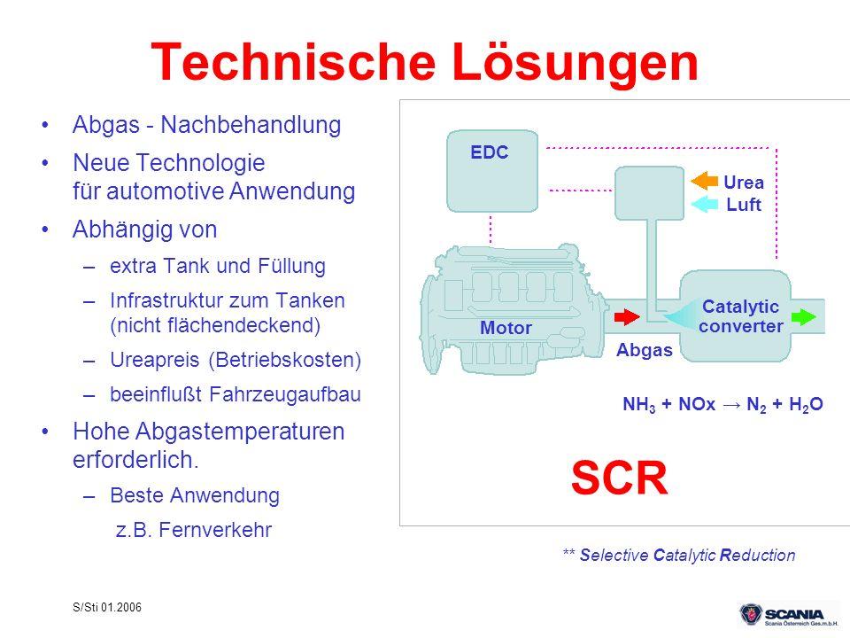 S/Sti 01.2006 Abgas - Nachbehandlung Neue Technologie für automotive Anwendung Abhängig von –extra Tank und Füllung –Infrastruktur zum Tanken (nicht f