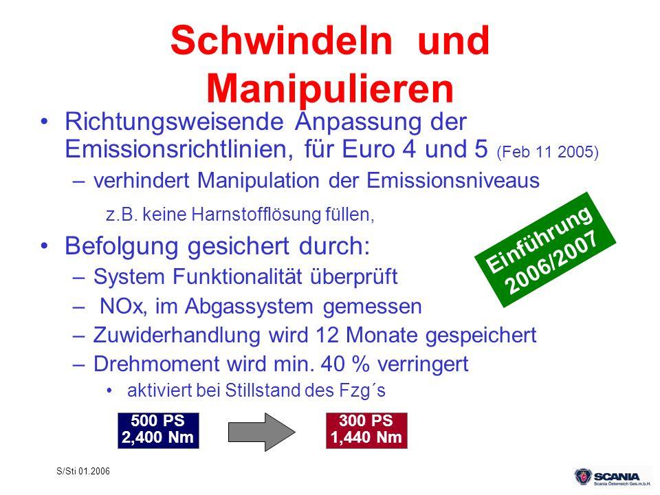 S/Sti 01.2006 Richtungsweisende Anpassung der Emissionsrichtlinien, für Euro 4 und 5 (Feb 11 2005) –verhindert Manipulation der Emissionsniveaus z.B.