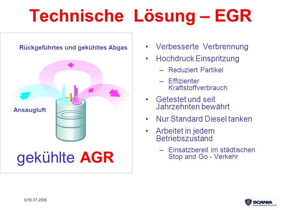 S/Sti 01.2006 Technische Lösung – EGR Verbesserte Verbrennung Hochdruck Einspritzung –Reduziert Partikel –Effizienter Kraftstoffverbrauch Getestet und