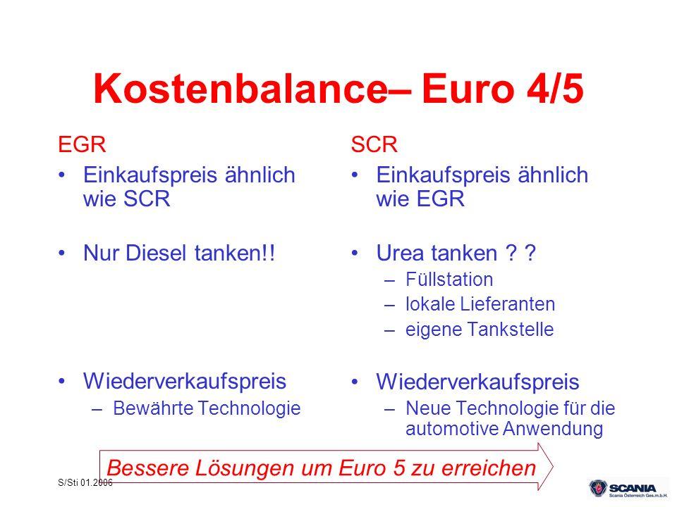 S/Sti 01.2006 Kostenbalance– Euro 4/5 EGR Einkaufspreis ähnlich wie SCR Nur Diesel tanken!! Wiederverkaufspreis –Bewährte Technologie SCR Einkaufsprei