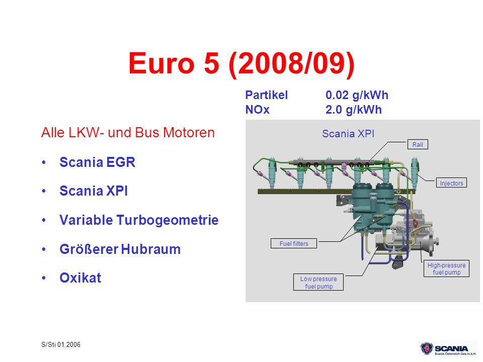 S/Sti 01.2006 Euro 5 (2008/09) Alle LKW- und Bus Motoren Scania EGR Scania XPI Variable Turbogeometrie Größerer Hubraum Oxikat Scania XPI Rail Injecto