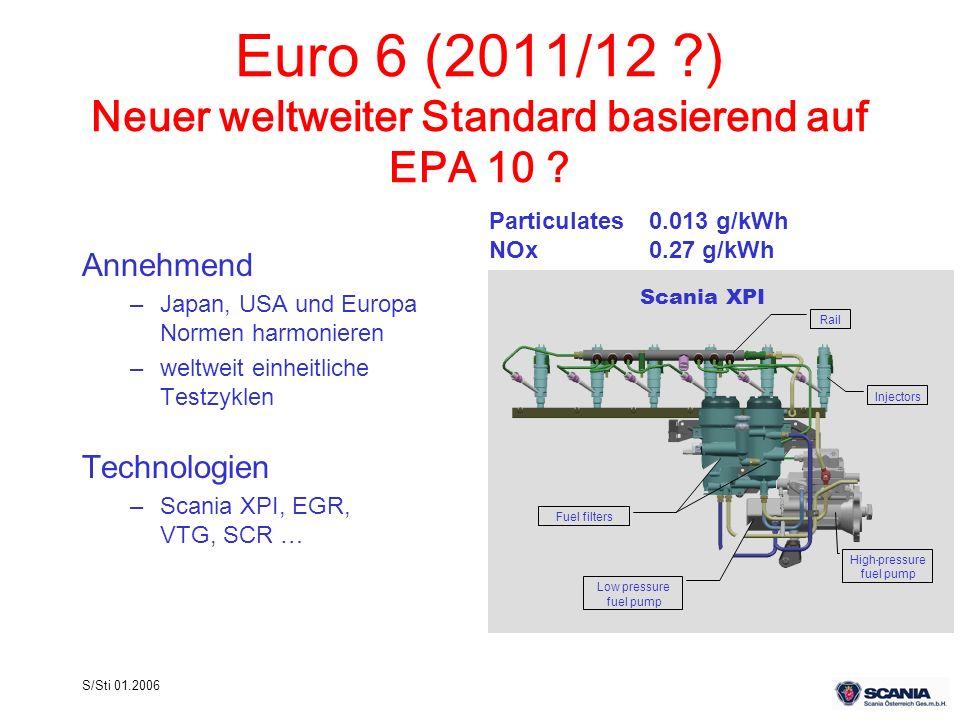 S/Sti 01.2006 Euro 6 (2011/12 ?) Neuer weltweiter Standard basierend auf EPA 10 ? Annehmend –Japan, USA und Europa Normen harmonieren –weltweit einhei