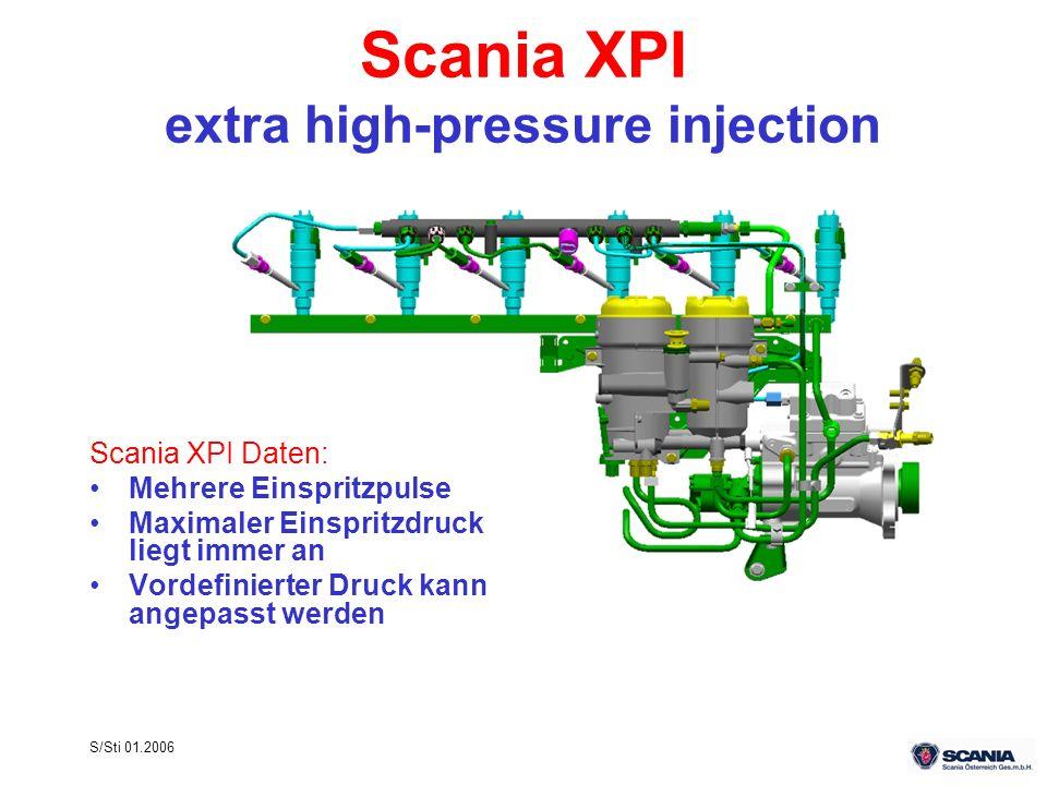 S/Sti 01.2006 Scania XPI extra high-pressure injection Scania XPI Daten: Mehrere Einspritzpulse Maximaler Einspritzdruck liegt immer an Vordefinierter