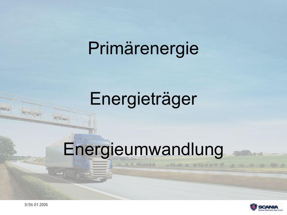 S/Sti 01.2006 Primärenergie Energieträger Energieumwandlung