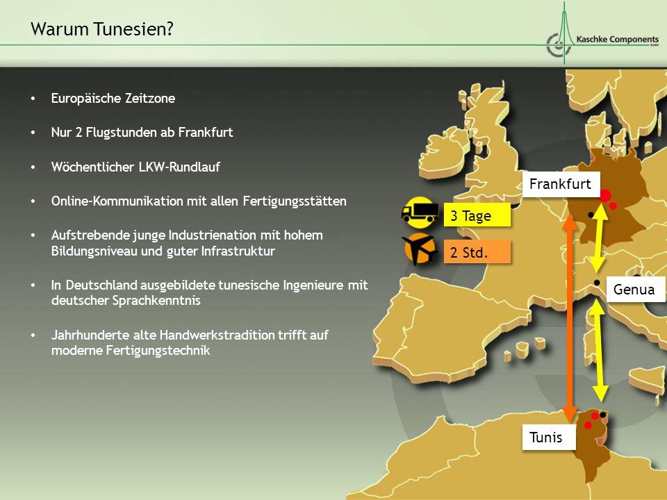 Europäische Zeitzone Nur 2 Flugstunden ab Frankfurt Wöchentlicher LKW-Rundlauf Online-Kommunikation mit allen Fertigungsstätten Aufstrebende junge Ind