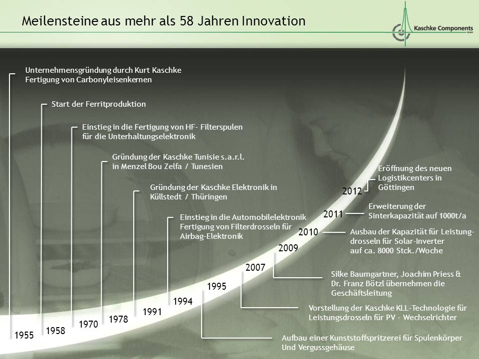 Meilensteine aus mehr als 58 Jahren Innovation 1955 1958 1970 1978 1991 1994 1995 2007 2009 2010 Unternehmensgründung durch Kurt Kaschke Fertigung von