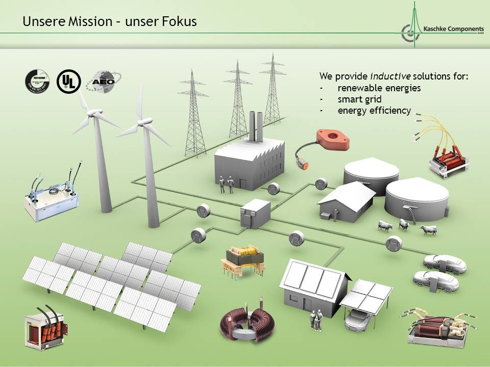 Unsere Mission – unser Fokus We provide inductive solutions for: -renewable energies -smart grid -energy efficiency