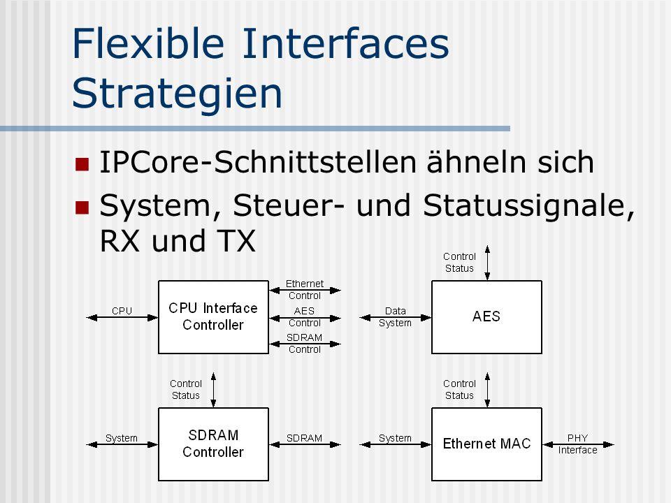 Flexible Interfaces Strategien IPCore-Schnittstellen ähneln sich System, Steuer- und Statussignale, RX und TX