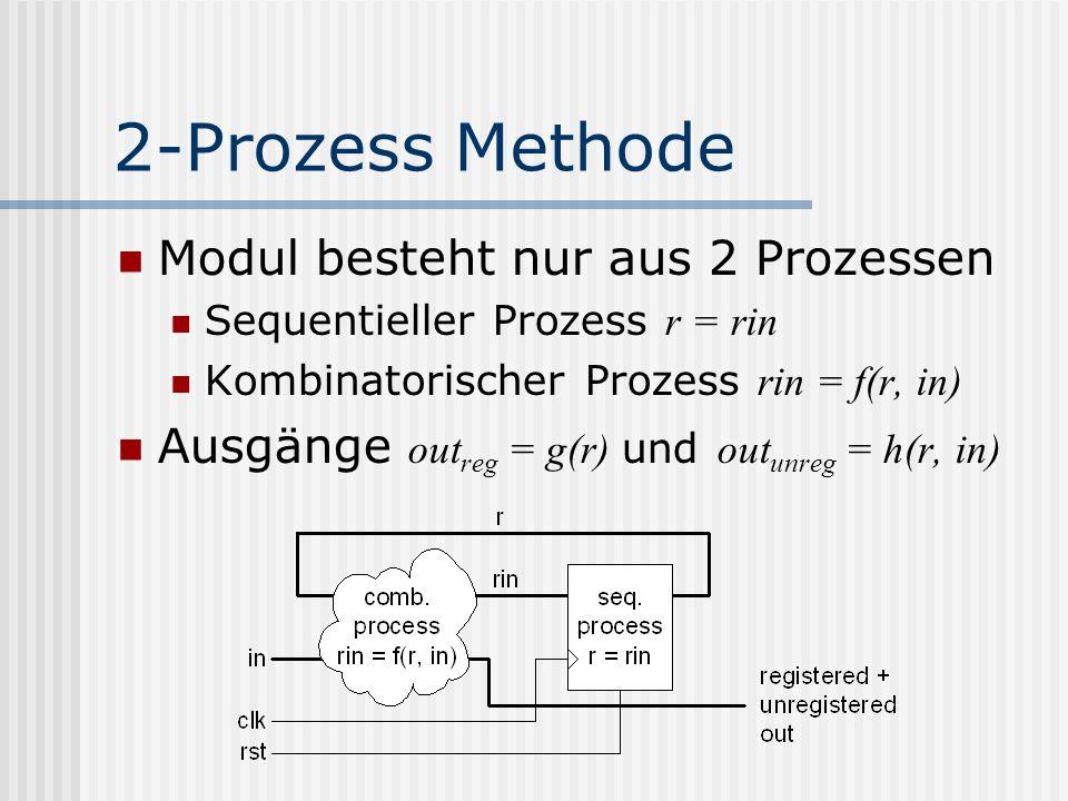 2-Prozess Methode Modul besteht nur aus 2 Prozessen Sequentieller Prozess r = rin Kombinatorischer Prozess rin = f(r, in) Ausgänge out reg = g(r) und