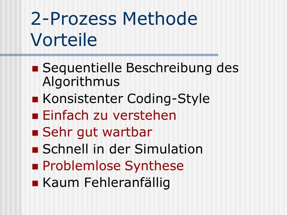 2-Prozess Methode Vorteile Sequentielle Beschreibung des Algorithmus Konsistenter Coding-Style Einfach zu verstehen Sehr gut wartbar Schnell in der Si