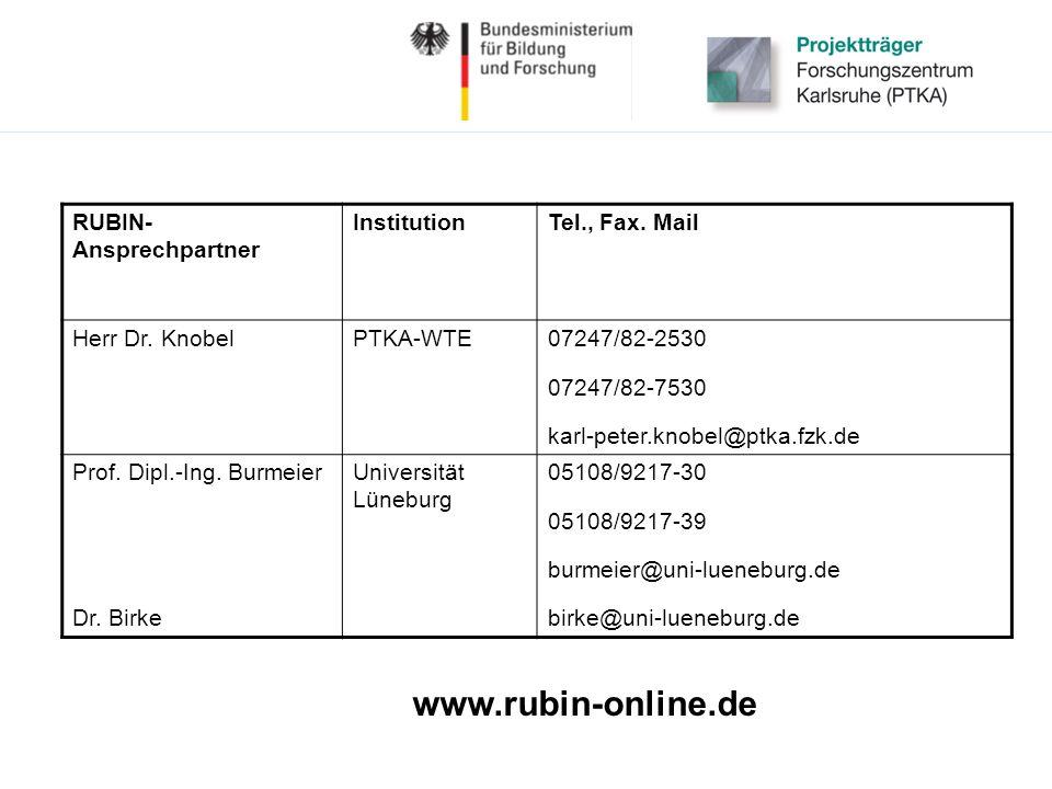 RUBIN- Ansprechpartner InstitutionTel., Fax. Mail Herr Dr.