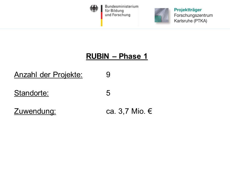 RUBIN – Phase 1 Anzahl der Projekte:9 Standorte:5 Zuwendung:ca. 3,7 Mio.