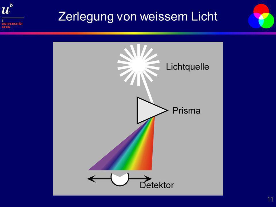 11 Zerlegung von weissem Licht