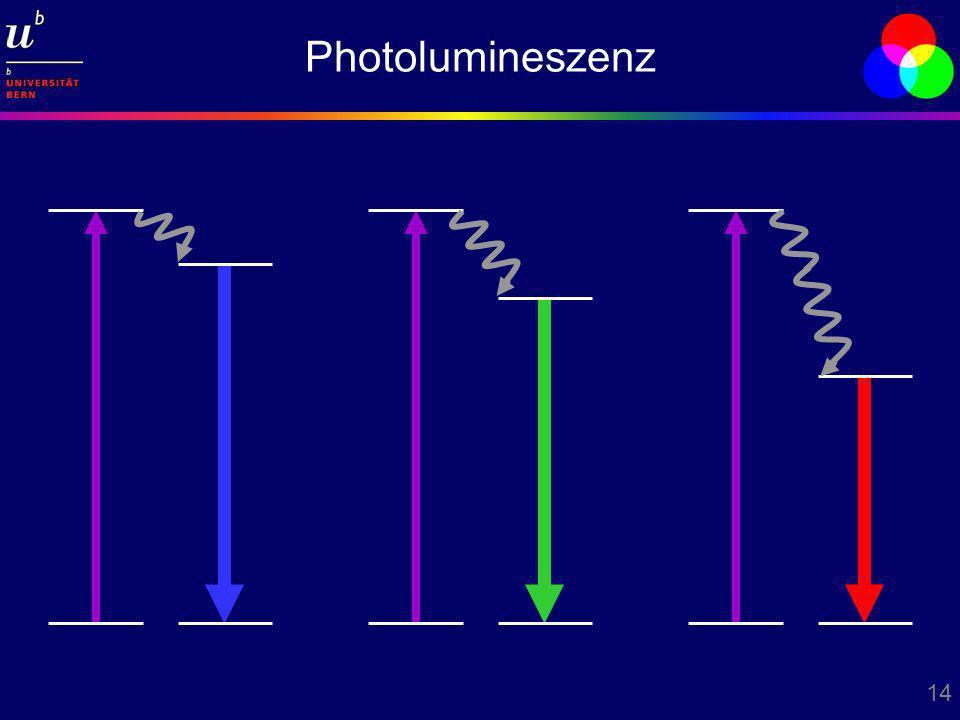 14 Photolumineszenz