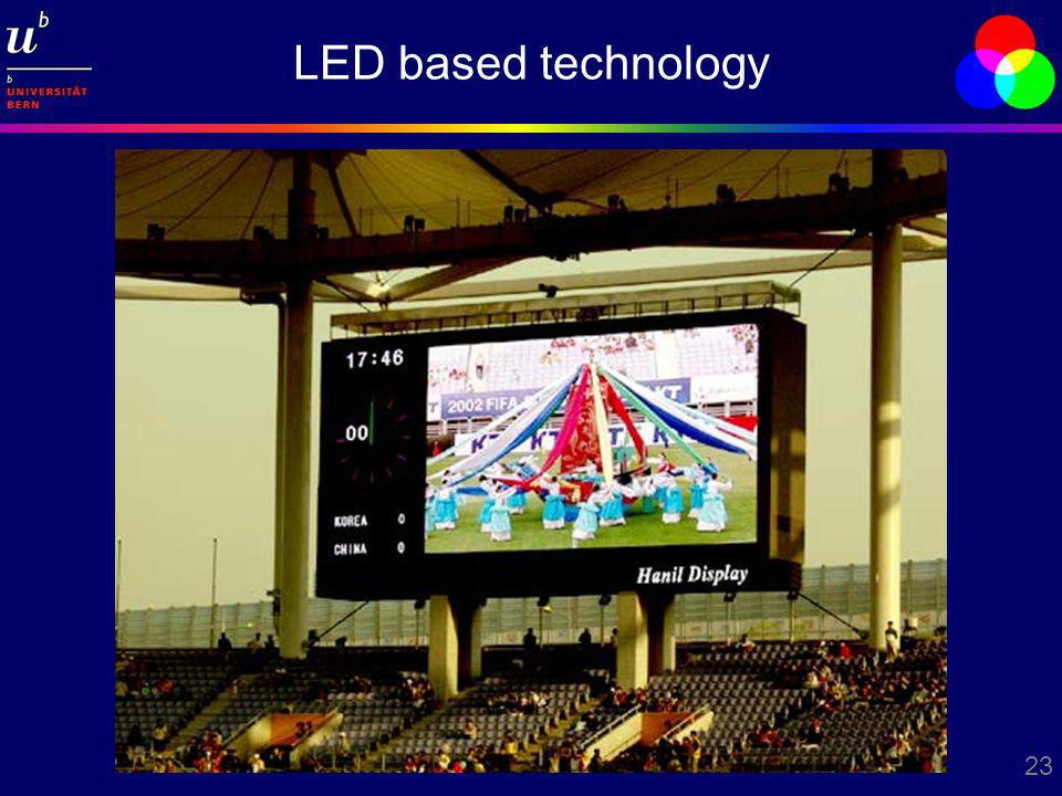 23 LED based technology