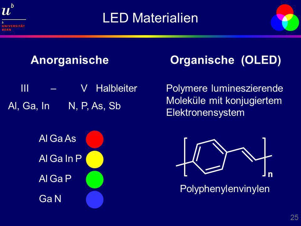25 LED Materialien Anorganische III – V Halbleiter Al, Ga, In N, P, As, Sb Al Ga As Al Ga In P Al Ga P Ga N Organische (OLED) Polymere lumineszierende