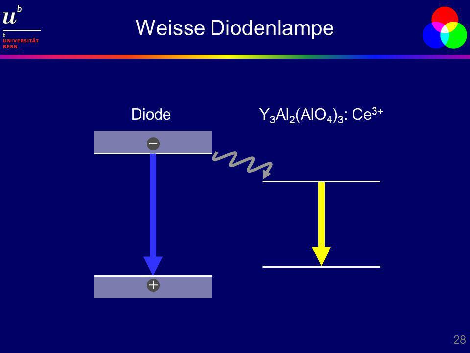 28 Weisse Diodenlampe Y 3 Al 2 (AlO 4 ) 3 : Ce 3+ Diode + –