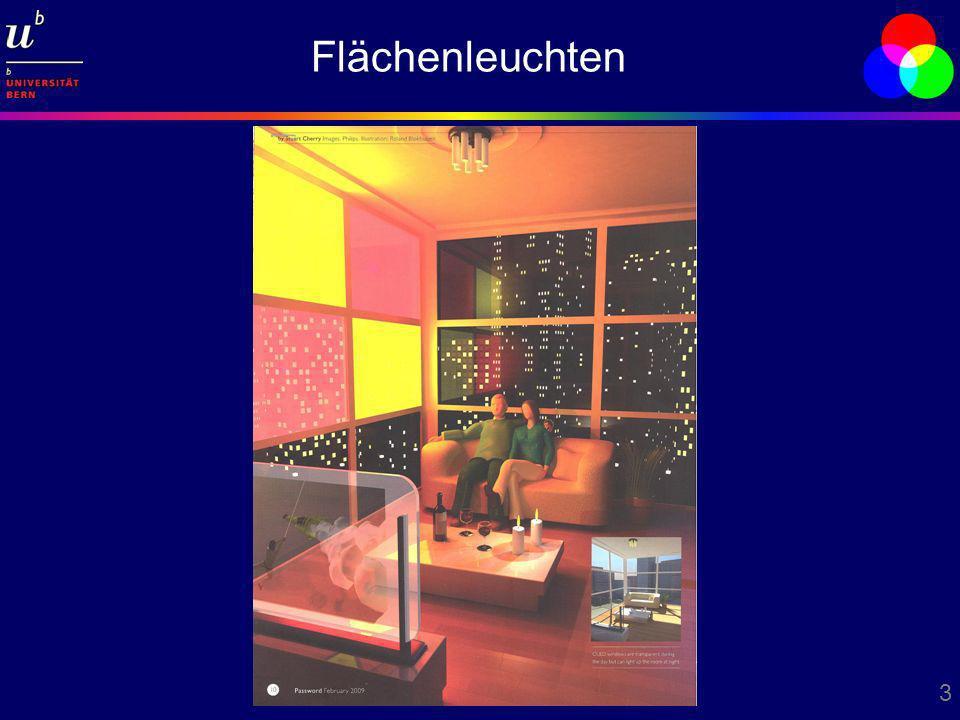 24 Licht emittierende Halbleiter-Dioden (LED) Lichtemission Elektrolumineszenz Leitungsband Valenzband + – Band- lücke