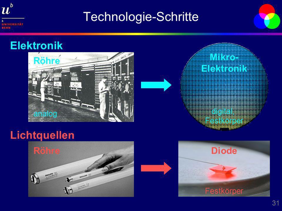 31 Lichtquellen Technologie-Schritte Elektronik Röhre analog RöhreDiode Festkörper Mikro- Elektronik digital, Festkörper
