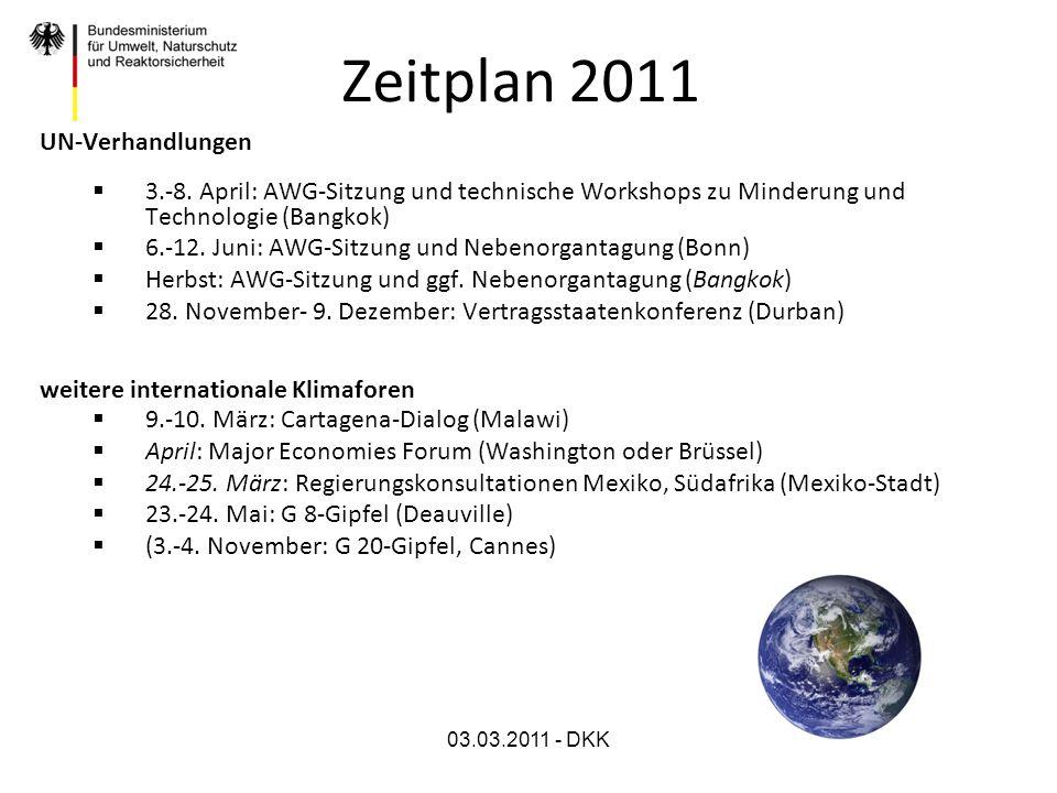 03.03.2011 - DKK Zeitplan 2011 UN-Verhandlungen 3.-8. April: AWG-Sitzung und technische Workshops zu Minderung und Technologie (Bangkok) 6.-12. Juni: