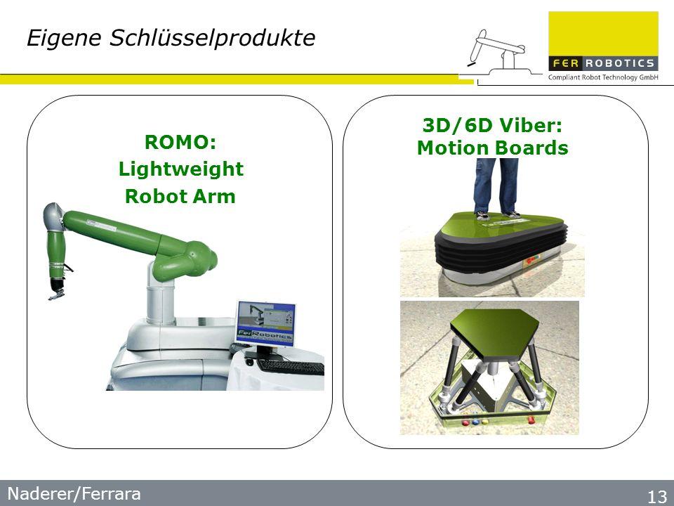 Naderer/Ferrara Eigene Schlüsselprodukte 13 3D/6D Viber: Motion Boards ROMO: Lightweight Robot Arm