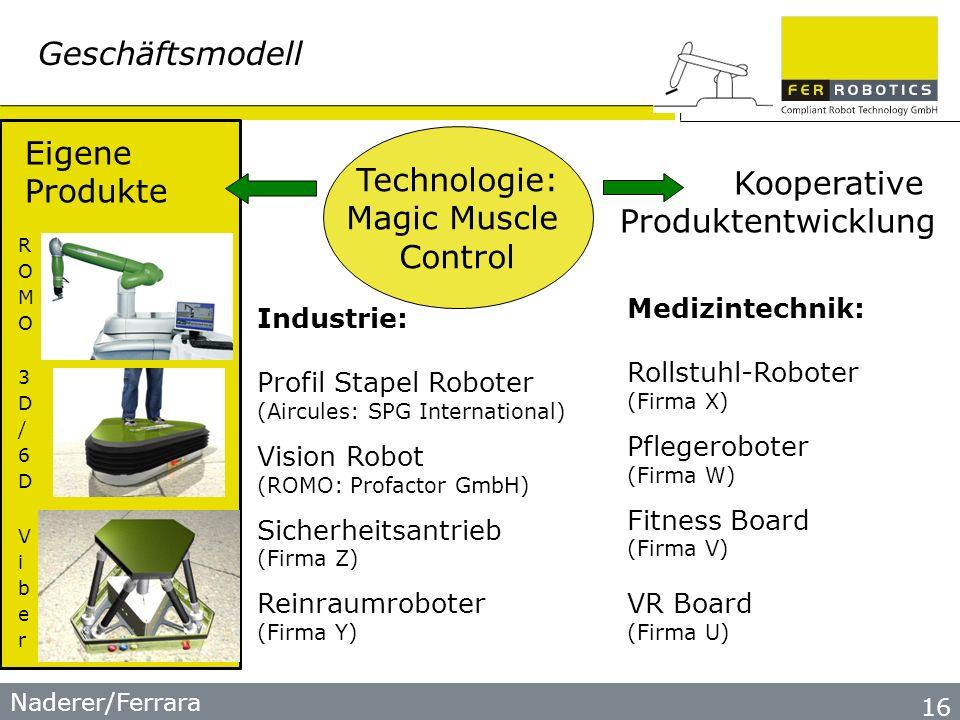 Naderer/Ferrara 16 Industrie: Profil Stapel Roboter (Aircules: SPG International) Vision Robot (ROMO: Profactor GmbH) Sicherheitsantrieb (Firma Z) Reinraumroboter (Firma Y) Medizintechnik: Rollstuhl-Roboter (Firma X) Pflegeroboter (Firma W) Fitness Board (Firma V) VR Board (Firma U) Geschäftsmodell Technologie: Magic Muscle Control Kooperative Produktentwicklung Eigene Produkte