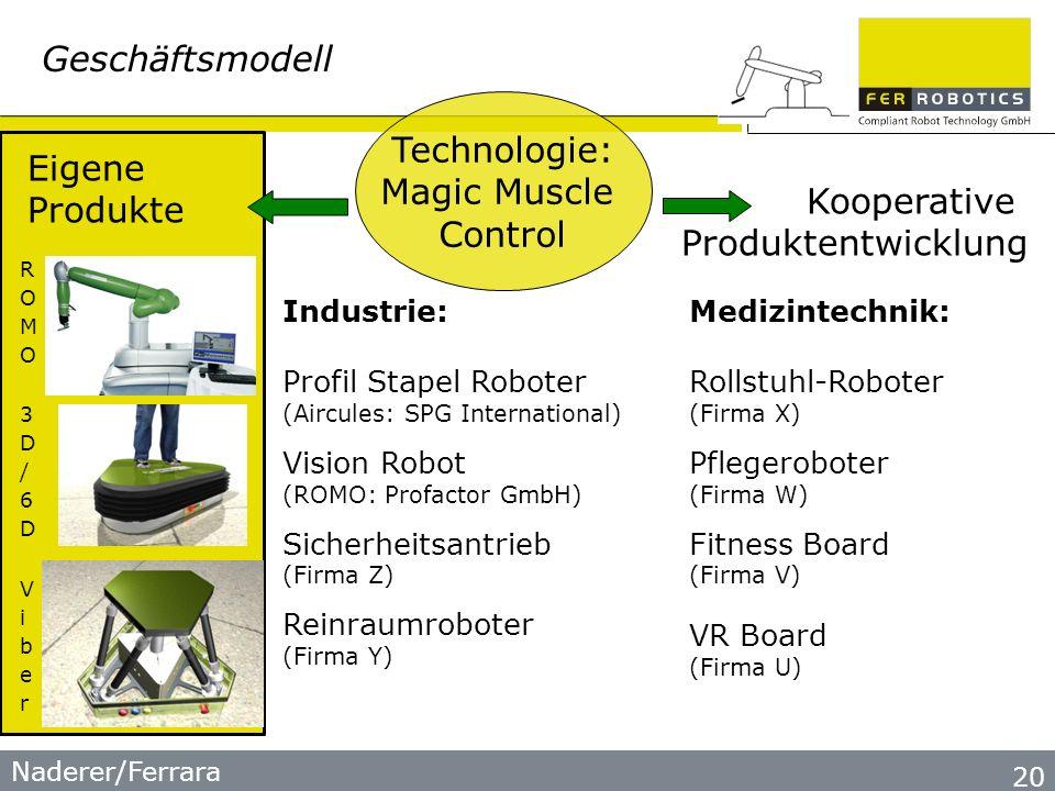 Naderer/Ferrara 20 Industrie: Profil Stapel Roboter (Aircules: SPG International) Vision Robot (ROMO: Profactor GmbH) Sicherheitsantrieb (Firma Z) Reinraumroboter (Firma Y) Medizintechnik: Rollstuhl-Roboter (Firma X) Pflegeroboter (Firma W) Fitness Board (Firma V) VR Board (Firma U) Geschäftsmodell Technologie: Magic Muscle Control Kooperative Produktentwicklung Eigene Produkte