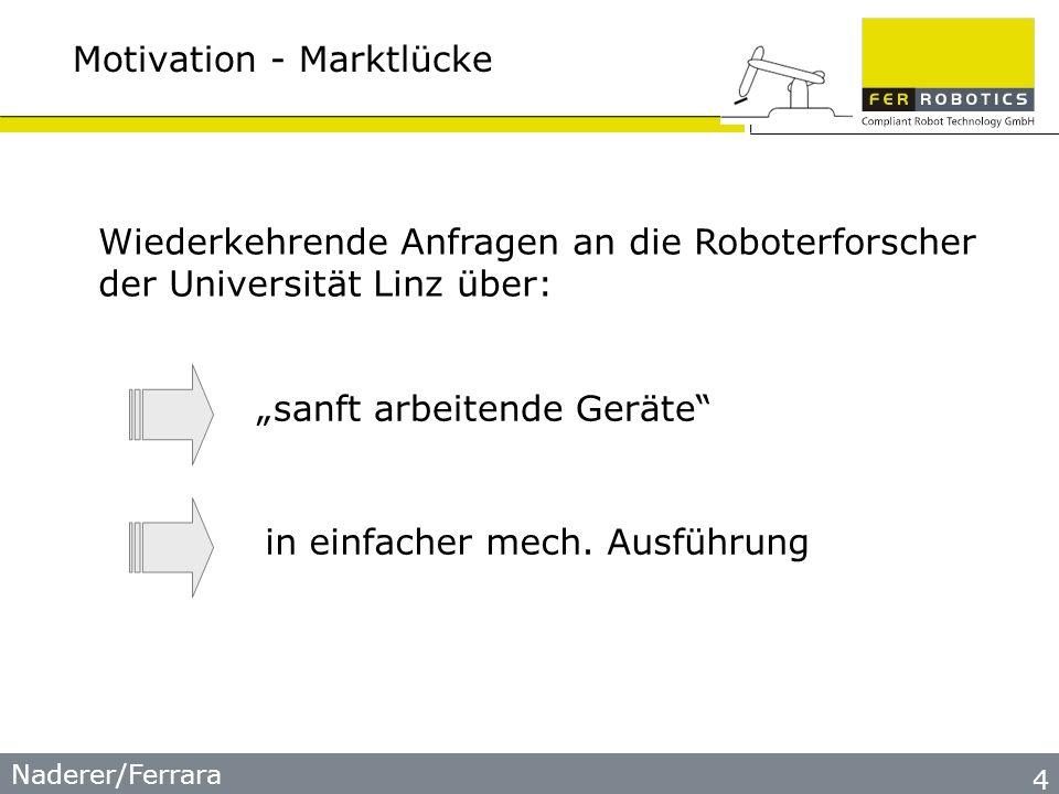 Naderer/Ferrara 4 Motivation - Marktlücke Wiederkehrende Anfragen an die Roboterforscher der Universität Linz über: sanft arbeitende Geräte in einfacher mech.