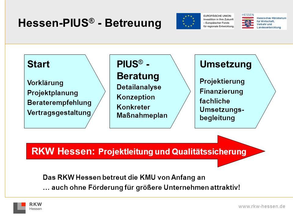 www.rkw-hessen.de Start Vorklärung Projektplanung Beraterempfehlung Vertragsgestaltung PIUS ® - Beratung Detailanalyse Konzeption Konkreter Maßnahmepl