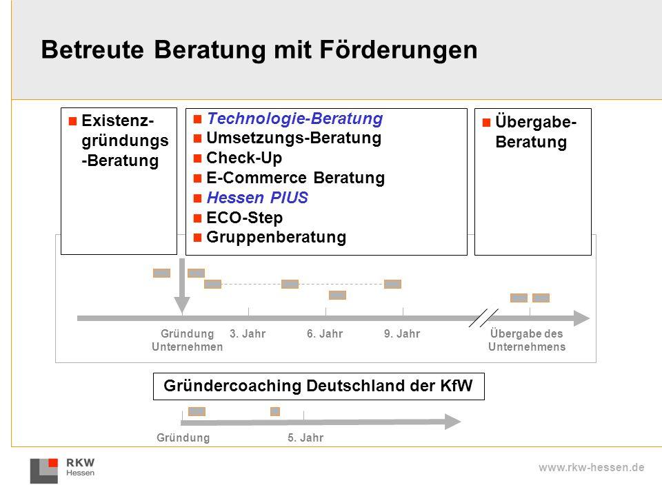 www.rkw-hessen.de Betreute Beratung mit Förderungen Gründung Unternehmen Übergabe des Unternehmens 3. Jahr6. Jahr9. Jahr Technologie-Beratung Umsetzun