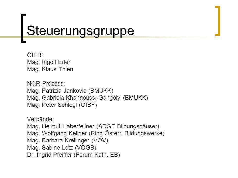 Steuerungsgruppe ÖIEB: Mag. Ingolf Erler Mag. Klaus Thien NQR-Prozess: Mag. Patrizia Jankovic (BMUKK) Mag. Gabriela Khannoussi-Gangoly (BMUKK) Mag. Pe
