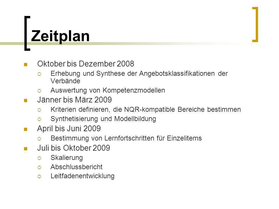 Zeitplan Oktober bis Dezember 2008 Erhebung und Synthese der Angebotsklassifikationen der Verbände Auswertung von Kompetenzmodellen Jänner bis März 20
